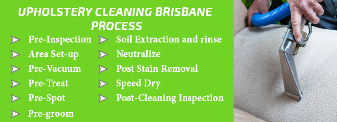 Upholstery Cleaning Brisbane Process
